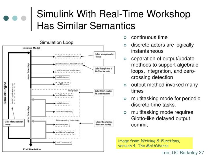 Simulink With Real-Time Workshop Has Similar Semantics