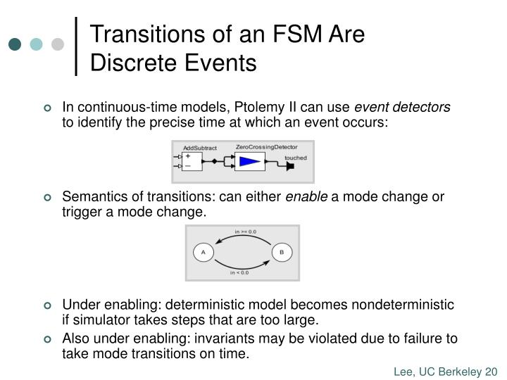 Transitions of an FSM Are