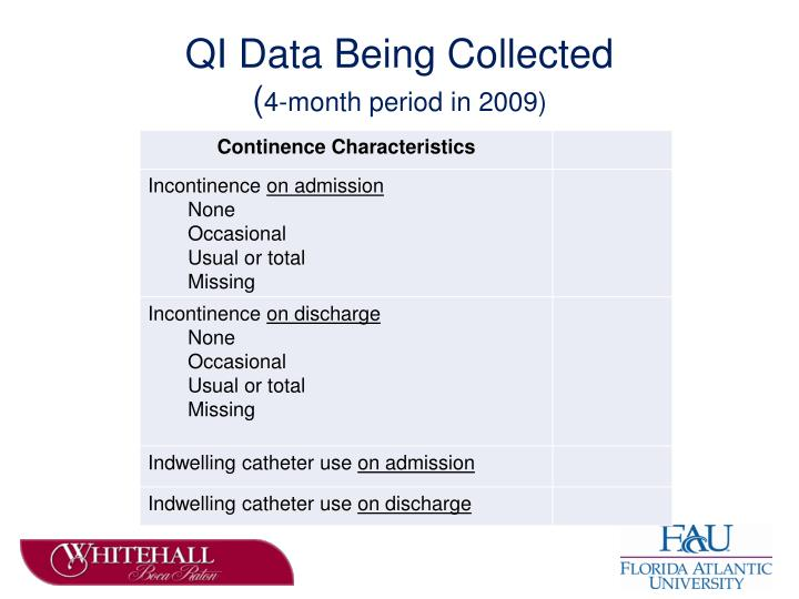 QI Data Being Collected