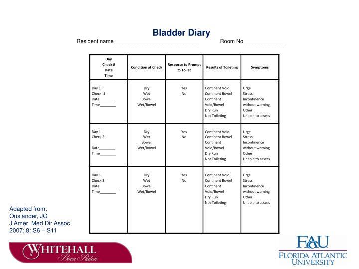 Bladder Diary