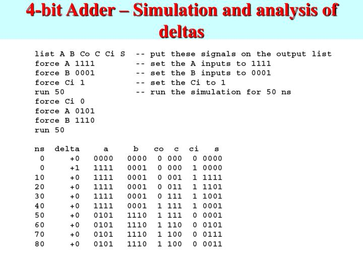 4-bit Adder – Simulation and analysis of deltas