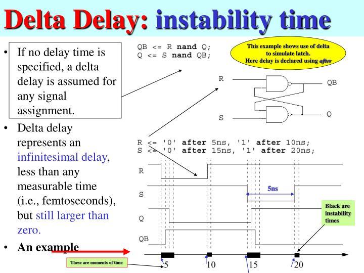 Delta Delay: