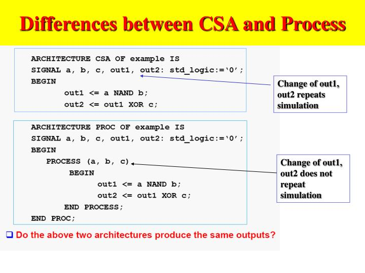 Differences between CSA and Process