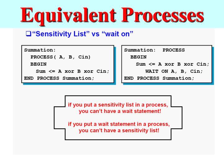 Equivalent Processes