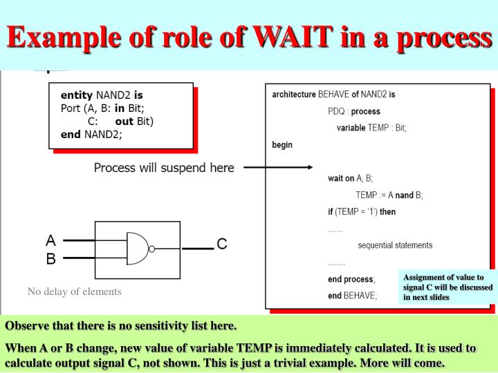 Example of role of WAIT in a process