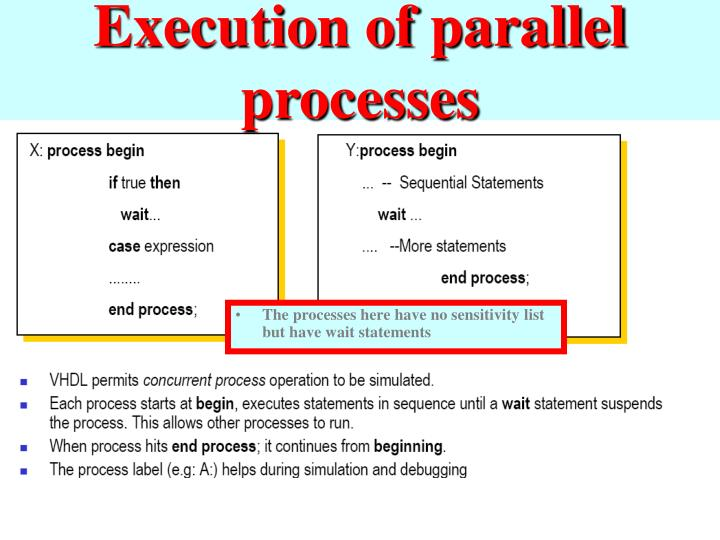 Execution of parallel processes