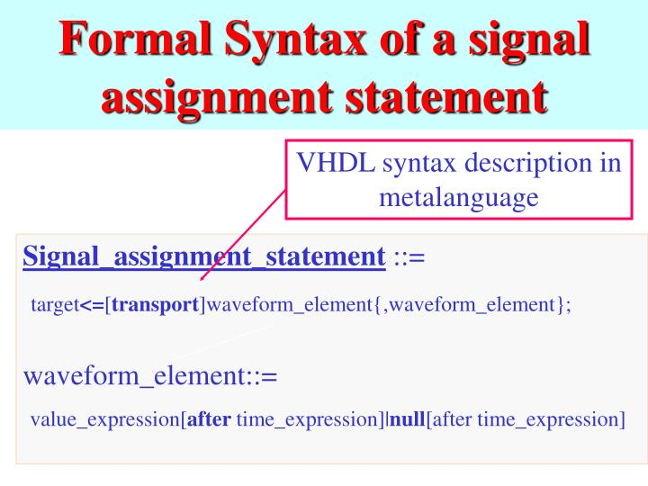 Formal Syntax of a signal assignment statement