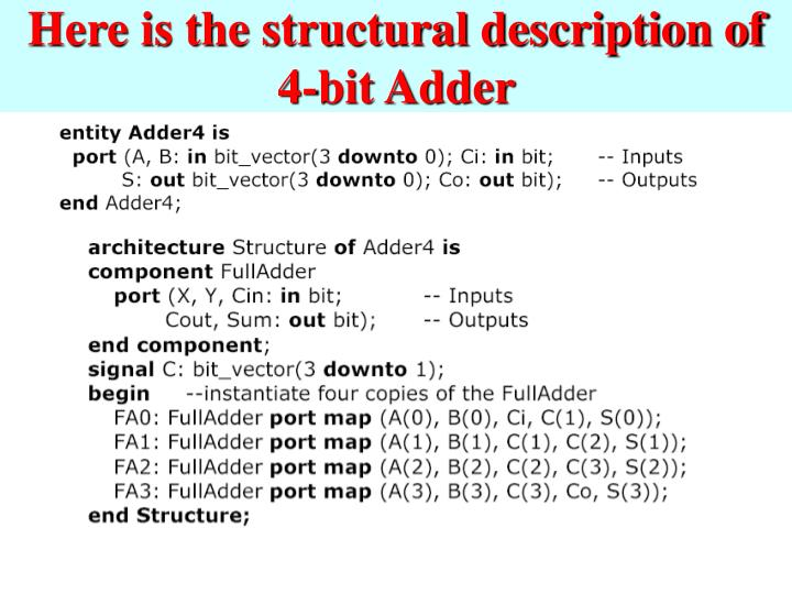 Here is the structural description of 4-bit Adder