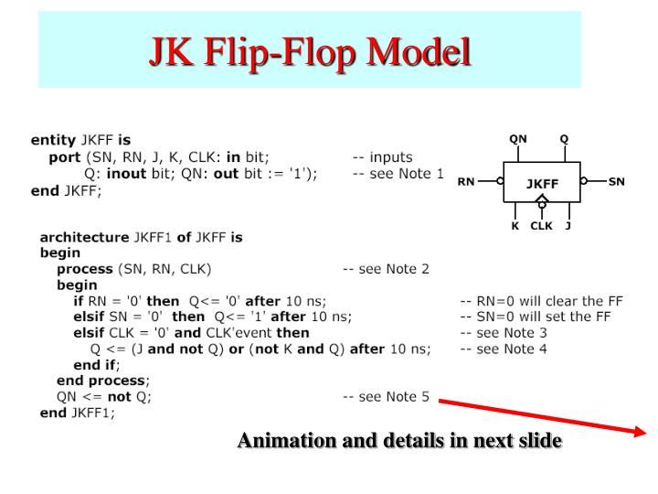 JK Flip-Flop Model