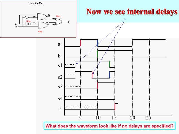 Now we see internal delays