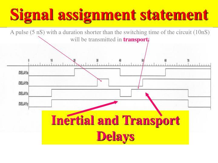 Signal assignment statement