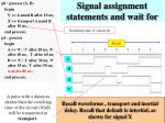 signal assignment statements and wait for