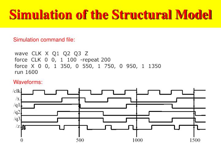 Simulation of the Structural Model