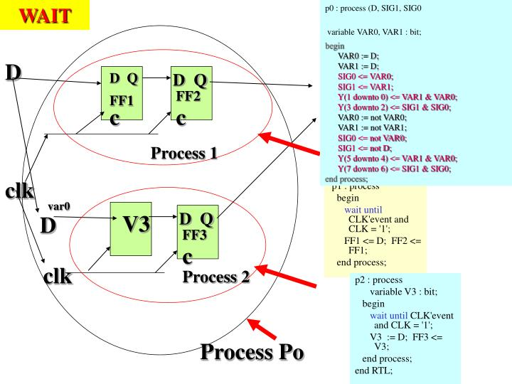 p1 : process