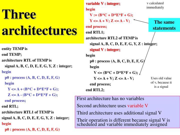 Three architectures