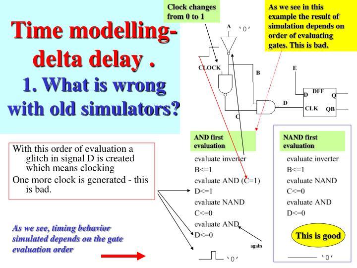 Time modelling- delta delay .