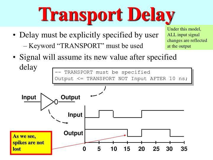 Transport Delay
