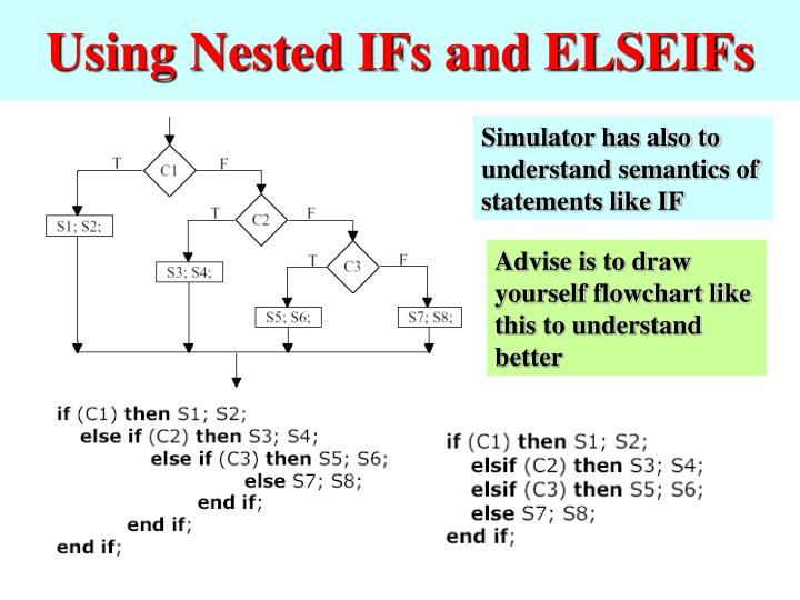 Using Nested IFs and ELSEIFs