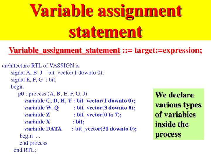 Variable assignment statement