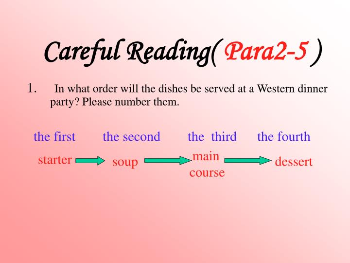 Careful Reading(