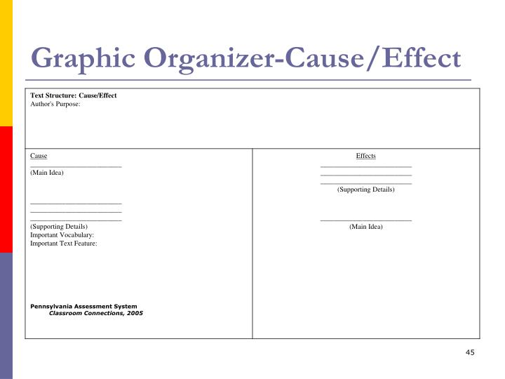 Graphic Organizer-Cause/Effect