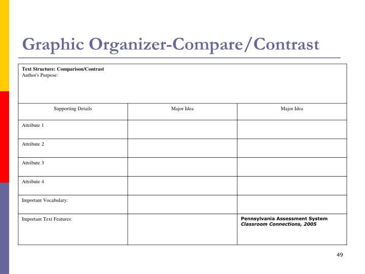 Graphic Organizer-Compare/Contrast