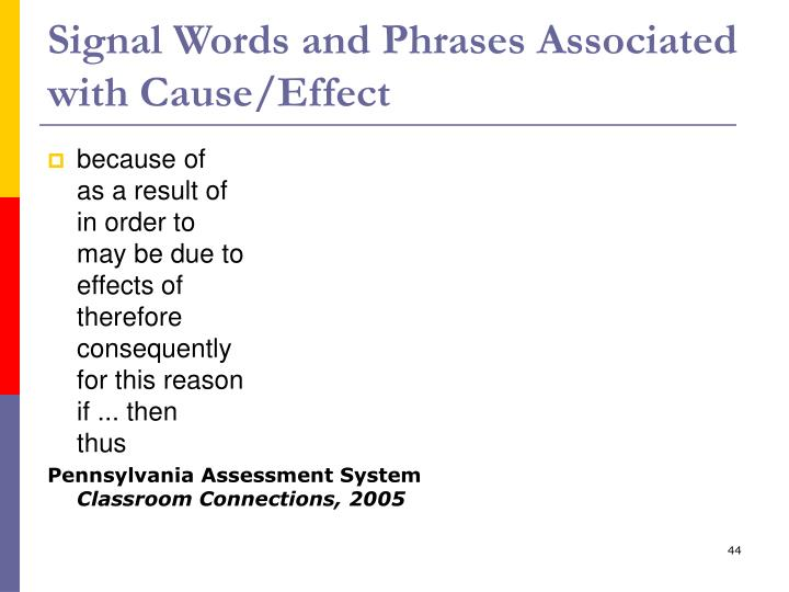 Signal Words and Phrases Associated with Cause/Effect