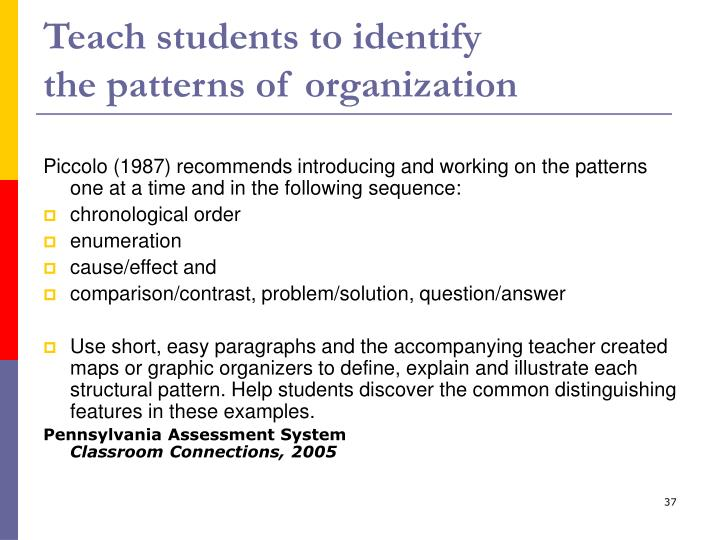 Teach students to identify