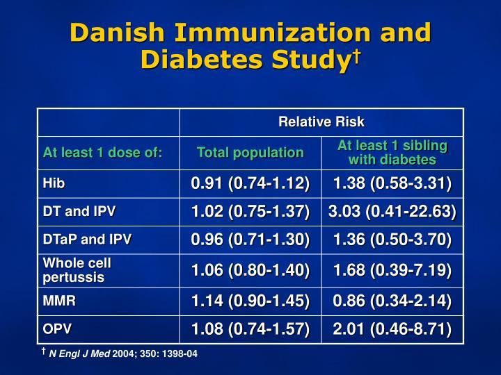 Danish Immunization and Diabetes Study