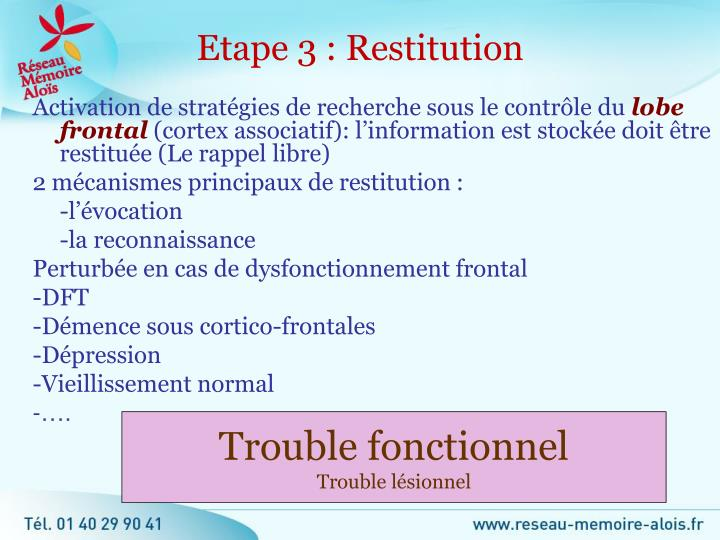 Etape 3 : Restitution