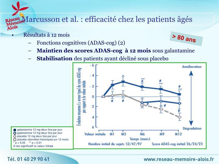 galantamine 12 mg deux fois par jour