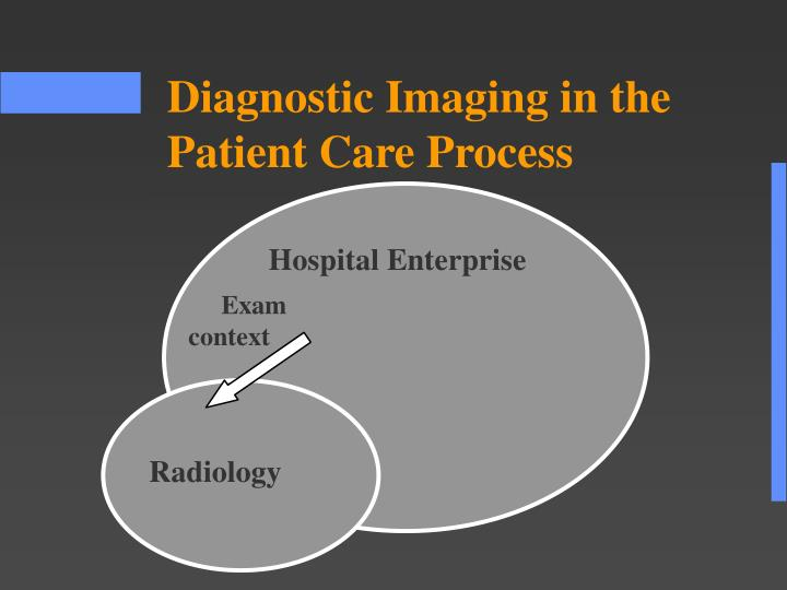 Diagnostic imaging in the patient care process