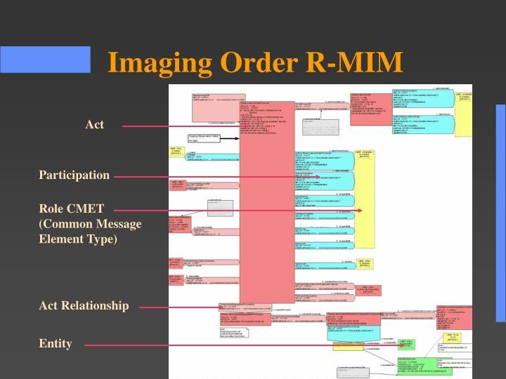 Imaging Order R-MIM