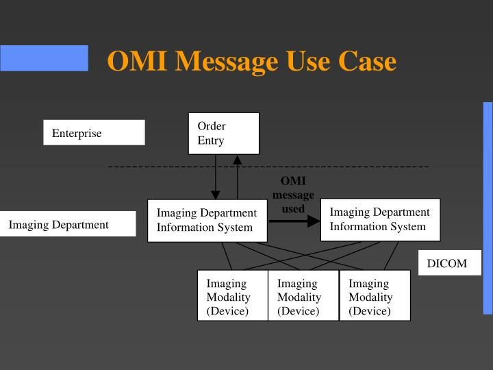 OMI Message Use Case