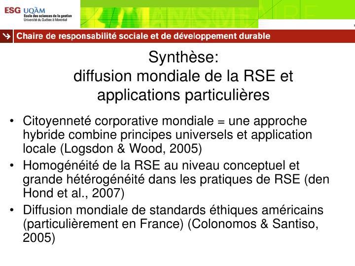 Synthèse: