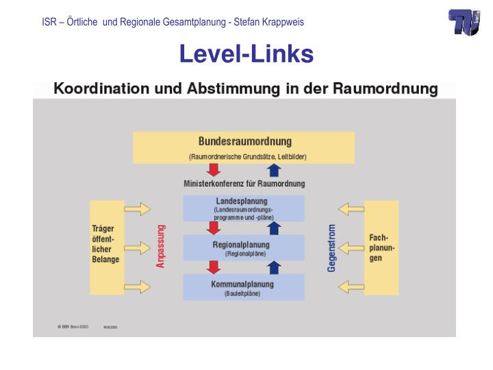Level-Links