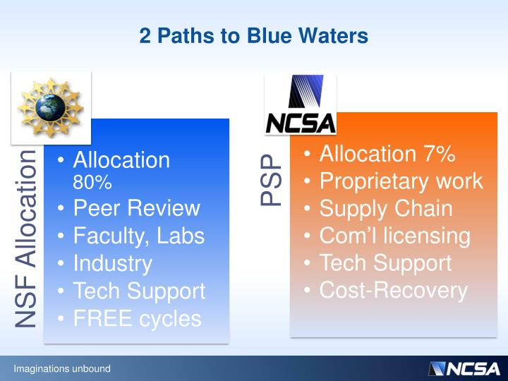 2 Paths to Blue Waters
