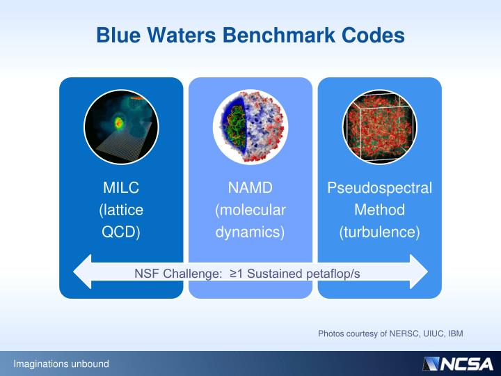 Blue Waters Benchmark Codes