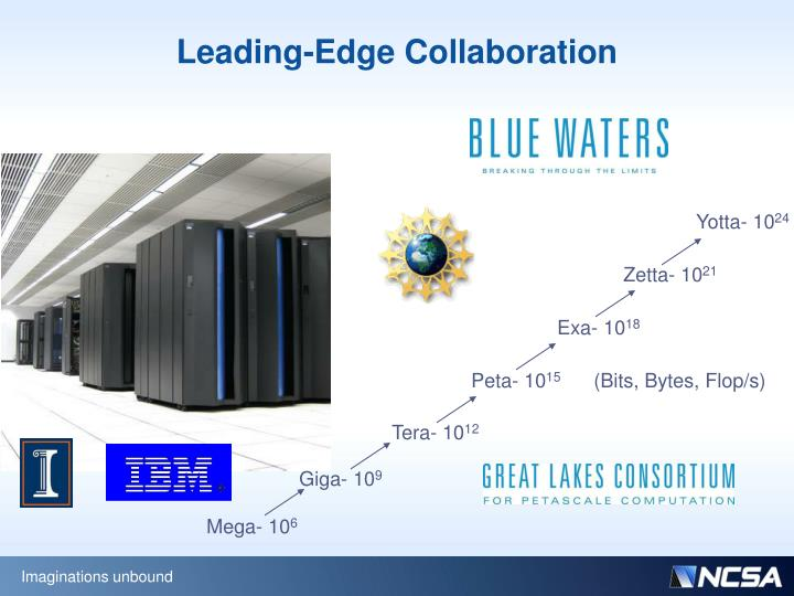 Leading-Edge Collaboration