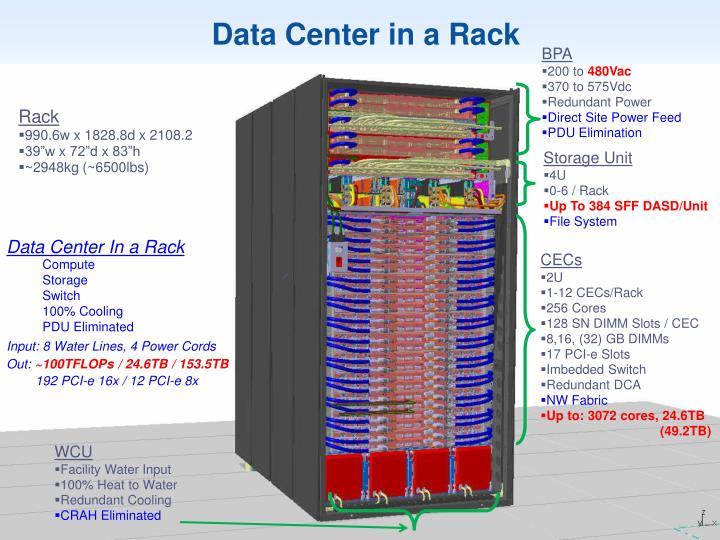 Data Center in a Rack