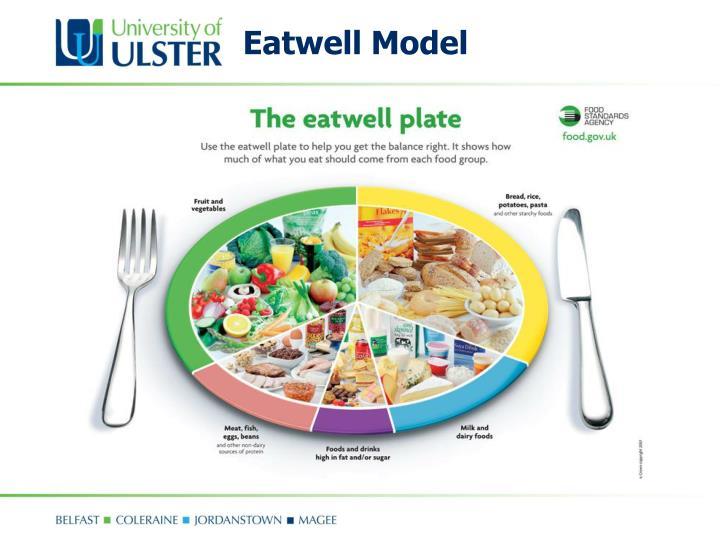 Eatwell Model