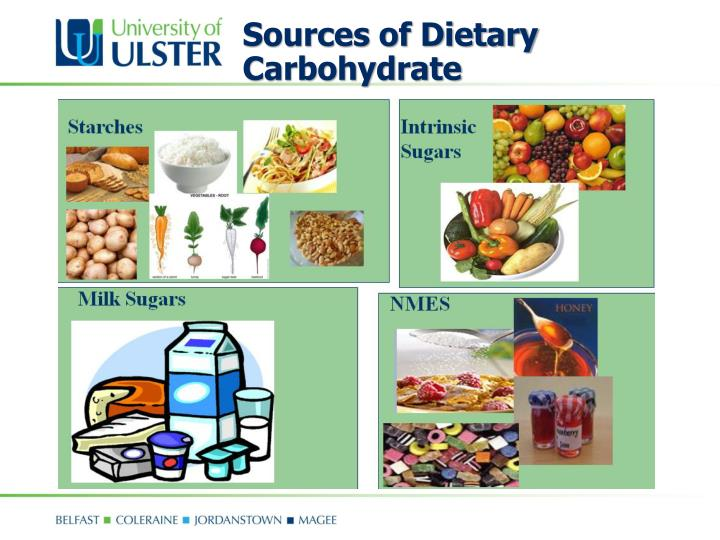 Sources of Dietary