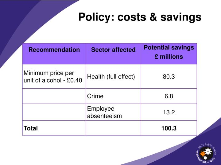 Policy: costs & savings