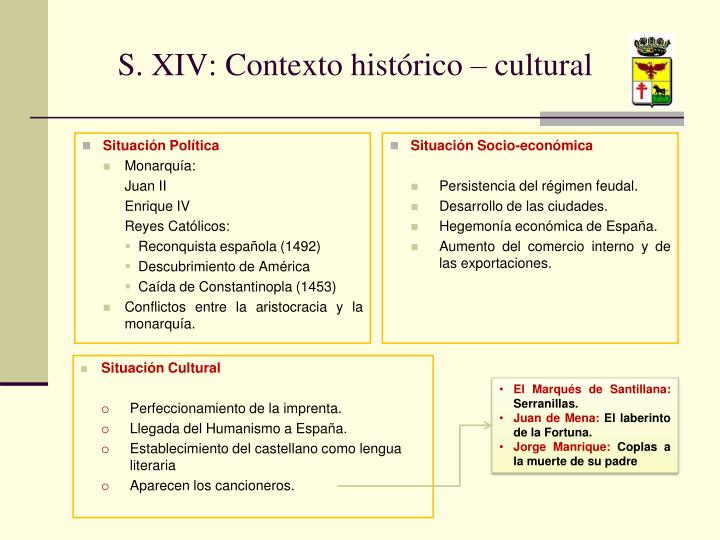 S. XIV: Contexto histórico – cultural