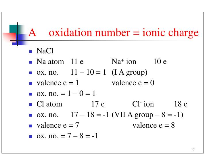 Aoxidation number = ionic charge