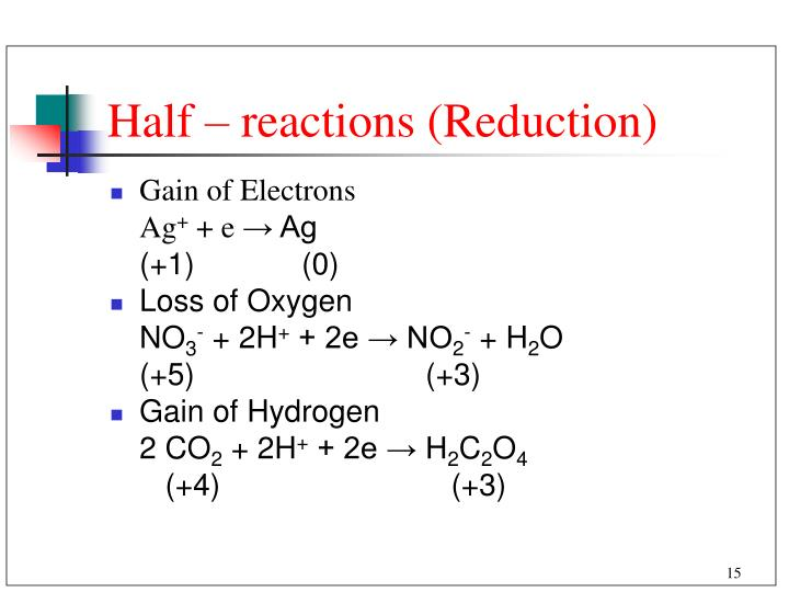 Half – reactions (Reduction)
