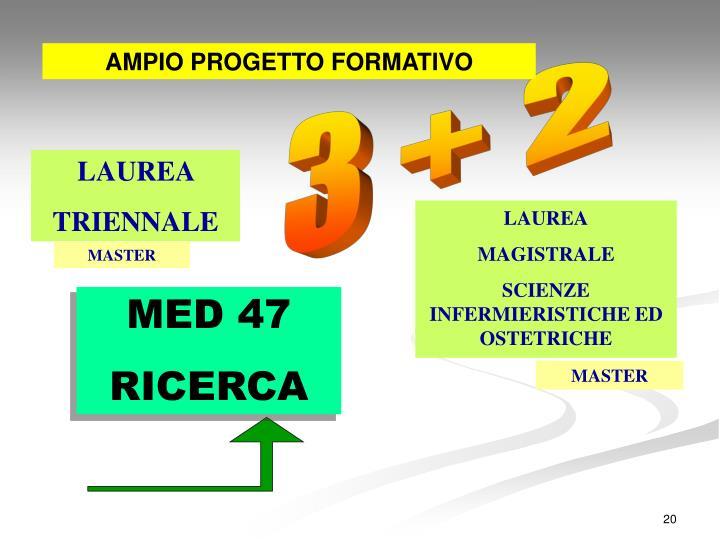 AMPIO PROGETTO FORMATIVO