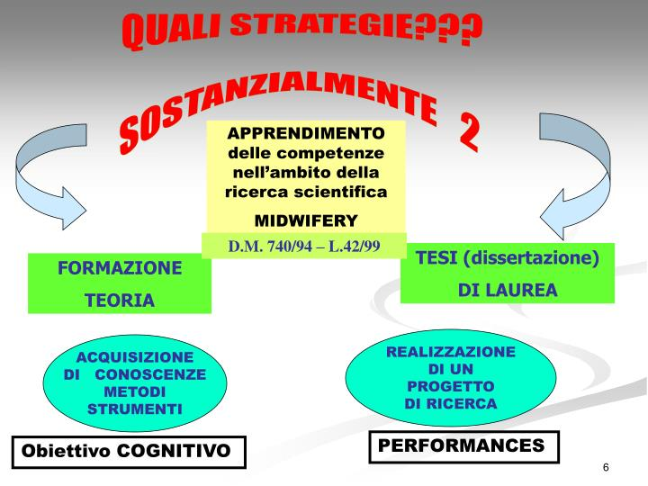 QUALI STRATEGIE???