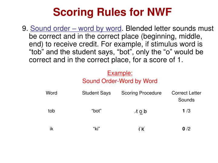 Scoring Rules for NWF