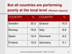 but all countries are performing poorly at the local level women mayors